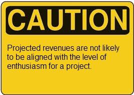 Caution Sign Revenues