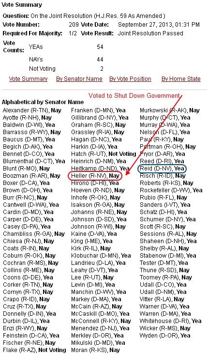 Heller Vote Shut Down