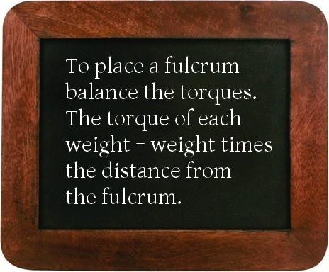 Balance Fulcrum formula