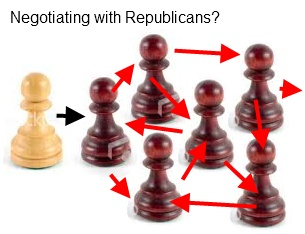 Bargaining with GOP