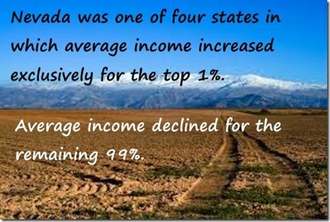Nevada Income