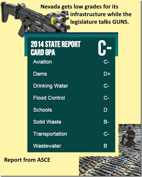 Guns Nevada Legis Infrastructure