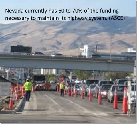 NV road construction funds