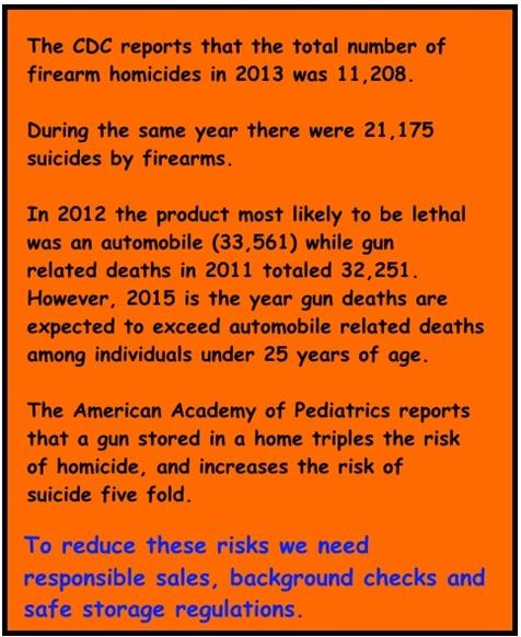 Gun Violence Day 1