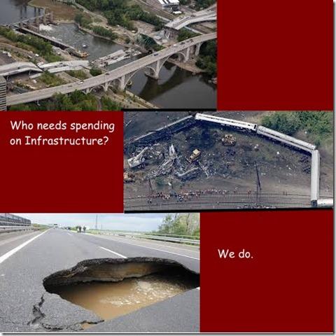 Infrastructure Spending