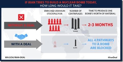 Iran Deal 2