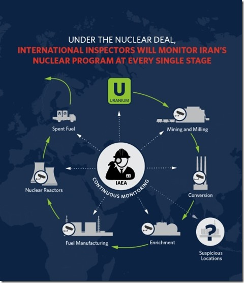 Iran Deal 3