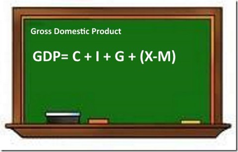 Gross Domestic Product Formula