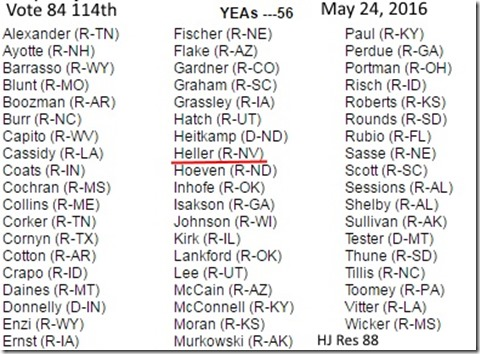 HJ Res 88 Senate Vote