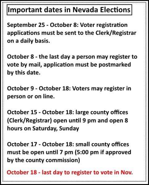 Nevada Voter Registration 2016